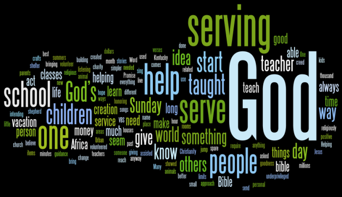 serving-god-wordle